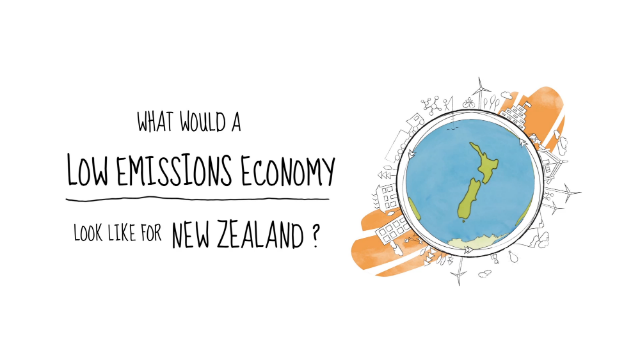 NZ Productivity Commission  - animation on low emissions economy enquiry